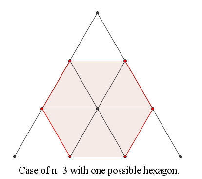 My C++ solution for Project Euler 577: Counting hexagons